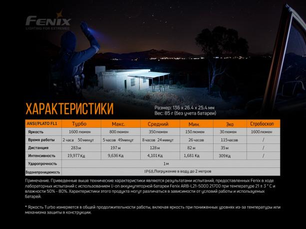 Фонарь ручной Fenix PD36R
